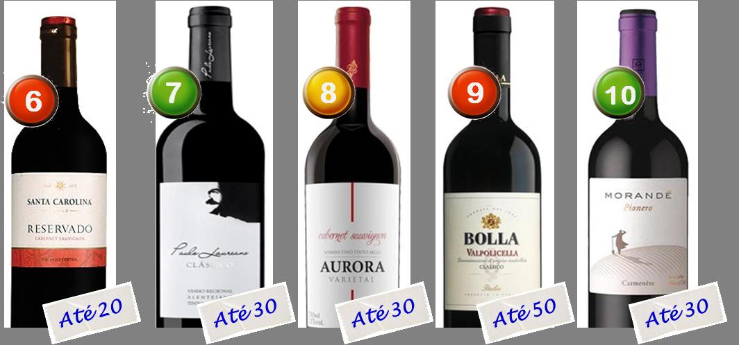 02411e5a3 até 20 – O Barato do Vinho